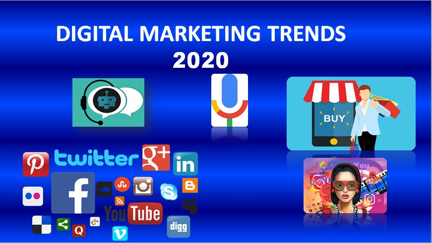 Digital Marketing Trends- Socio digi Marketeers